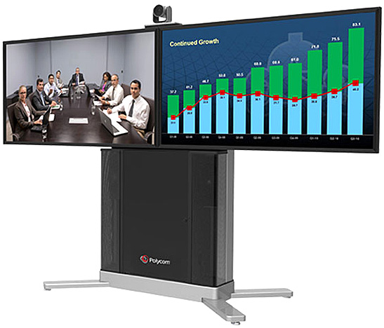 Polycom prepackaged solutions